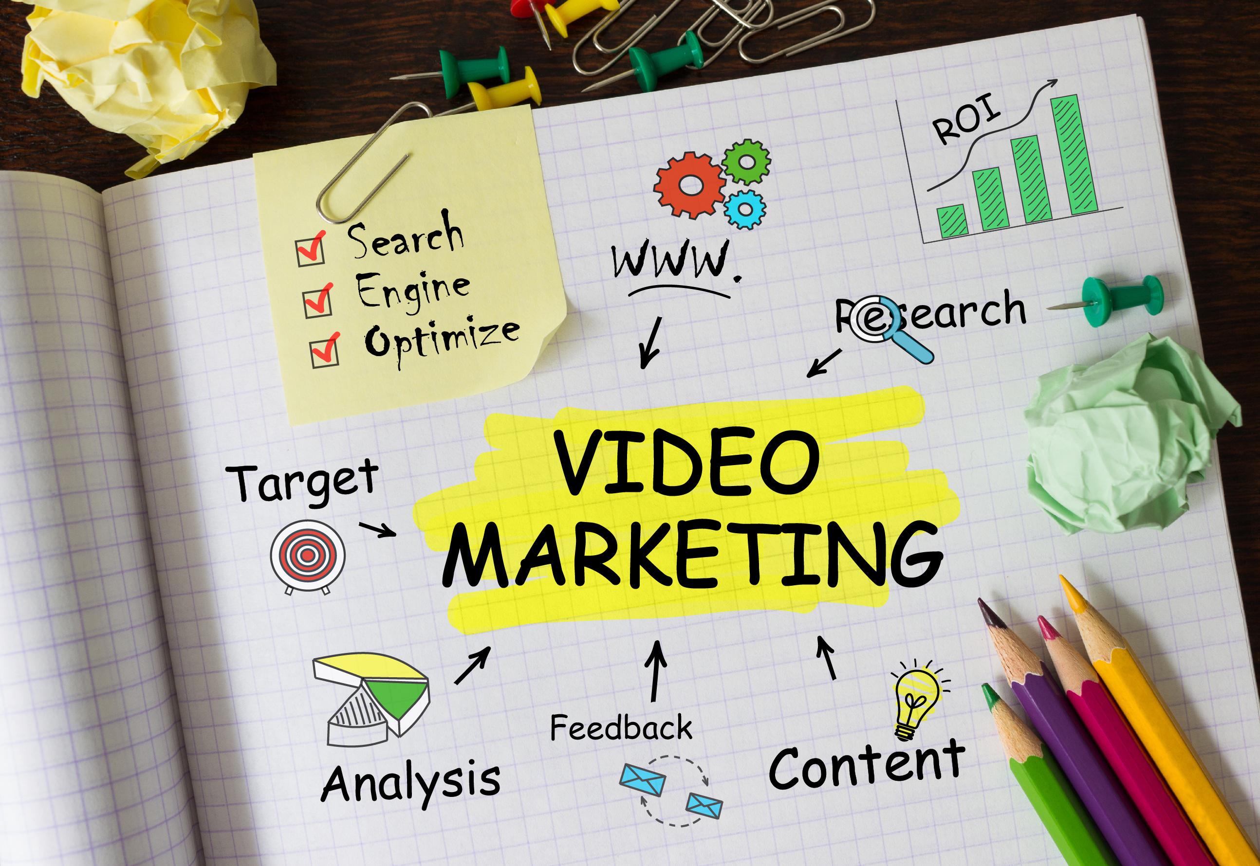 Alternatives to youtube video marketing