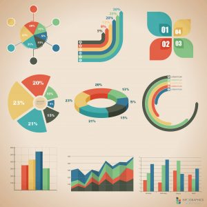 The Power Of Visual Content – Should Your Business Be Using Infographics?